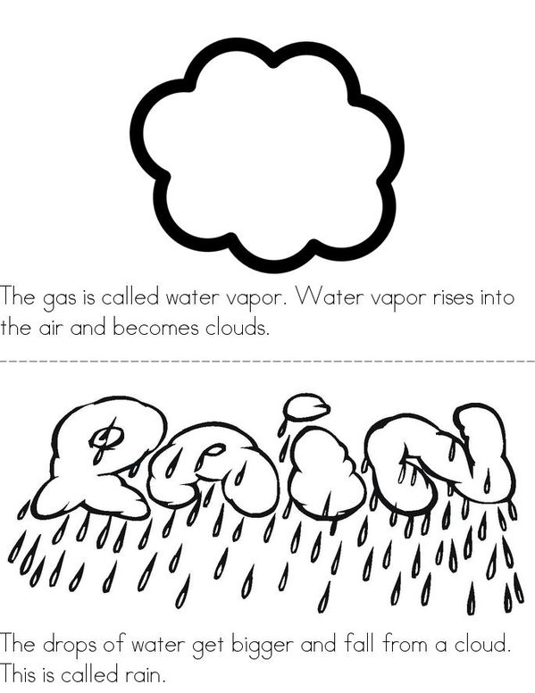 The Water Cycle Mini Book - Sheet 2
