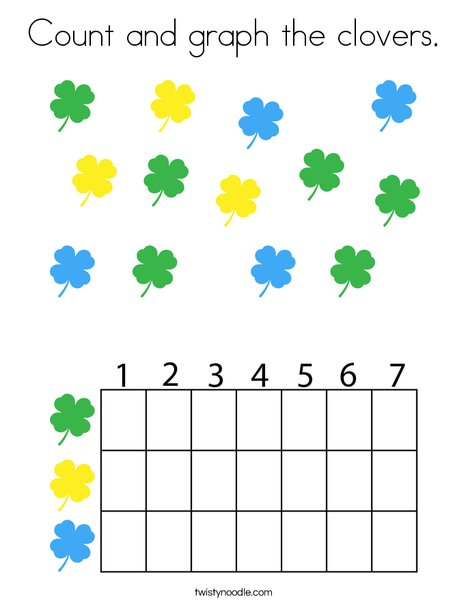 Count and graph the clovers. Coloring Page