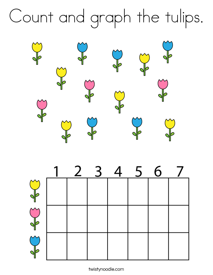 Count and graph the tulips. Coloring Page