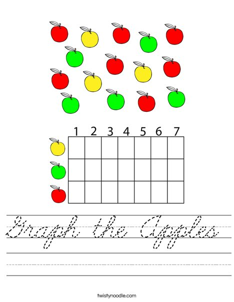 Graph the Apples Worksheet