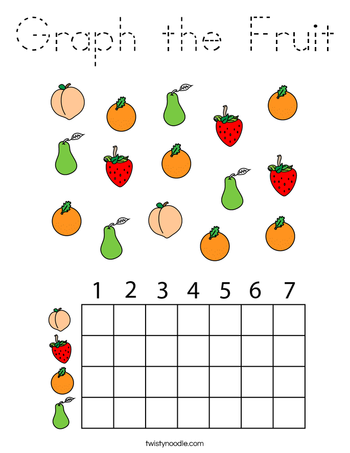 Graph the Fruit Coloring Page