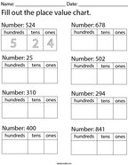 Fill Out the Place Value Chart- 3 Digit Math Worksheet