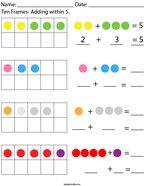 Ten Frames- Adding within 5 Math Worksheet
